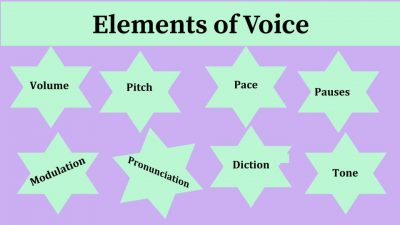 Elements of voice in public speaking